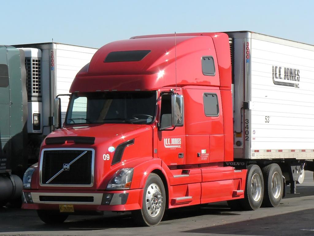 Rola transportu w łańcuchu dostaw